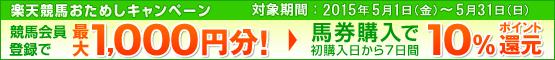 楽天競馬おためしキャンペーン (5月)
