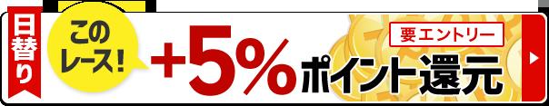 日替りキャンペーンで+5%ポイント還元!